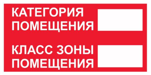Знак Категория помещения