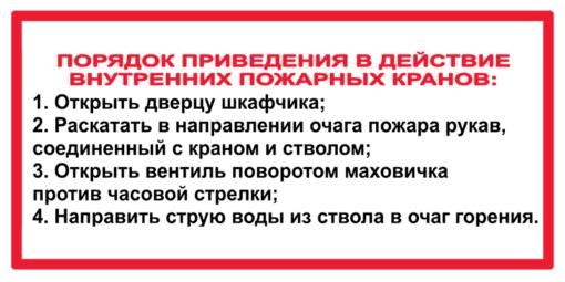 Знак Порядок приведения в действие пожарных кранов