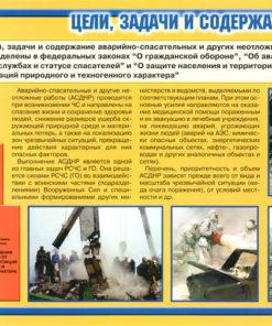 Комплект плакатов Аварийно-спасательные и другие неотложные работы (АСДНР)