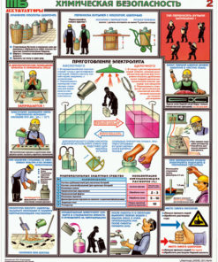 Комплект плакатов Аккумуляторные помещения