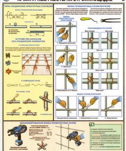 Комплект плакатов Арматурные работы на стройплощадке