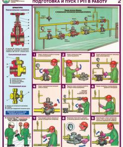 Комплект плакатов Безопасная эксплуатация газораспределительных пунктов