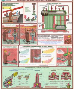 Комплект плакатов Безопасная эксплуатация паровых котлов