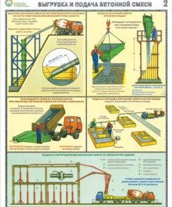 Комплект плакатов Безопасность бетонных работ на стройплощадке