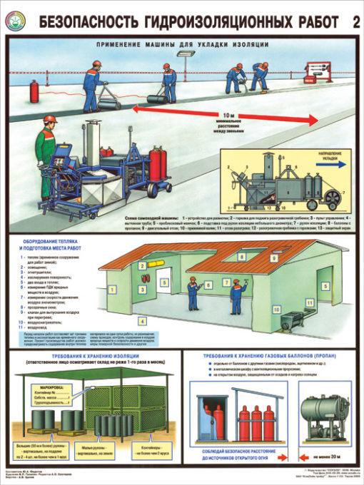 Комплект плакатов Безопасность гидроизоляционных работ