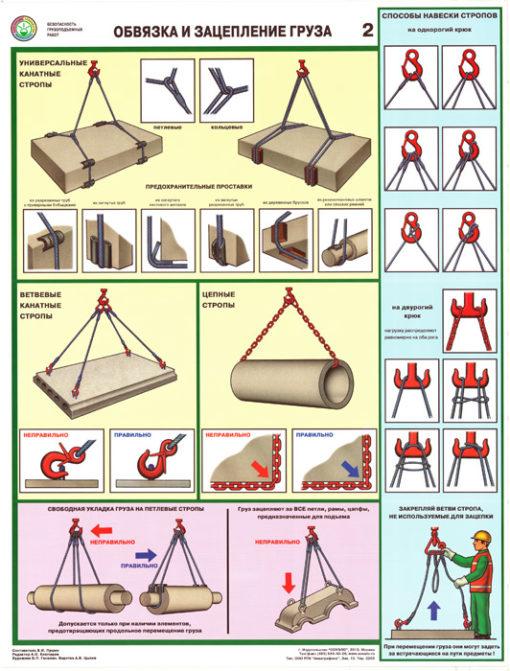 Комплект плакатов Безопасность грузоподъемных работ