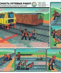 Комплект плакатов Безопасность путевых работ