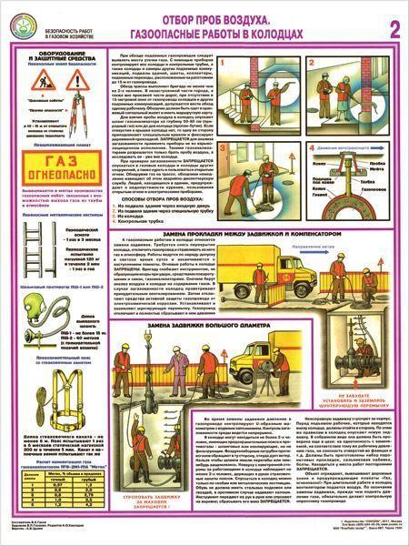 Комплект плакатов Безопасность работ в газовом хозяйстве