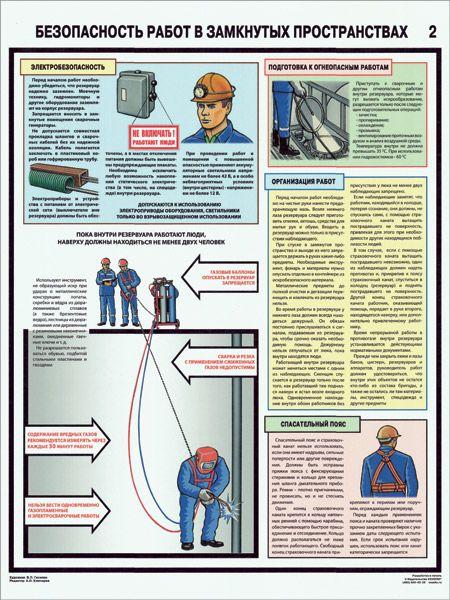 Комплект плакатов Безопасность работ в замкнутых пространствах