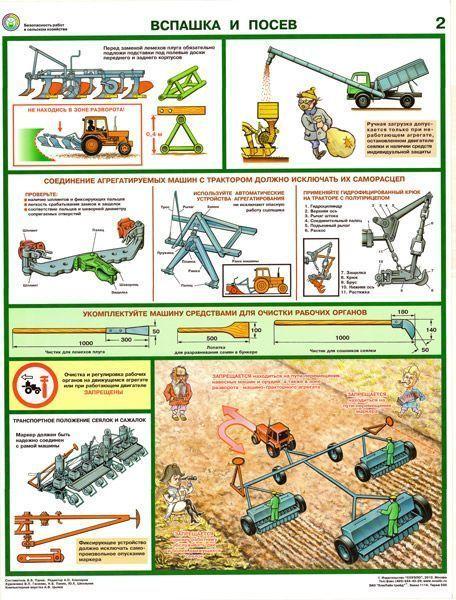 Комплект плакатов Безопасность работ в сельском хозяйстве