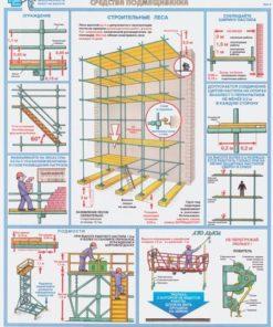 Комплект плакатов Безопасность работ на высоте