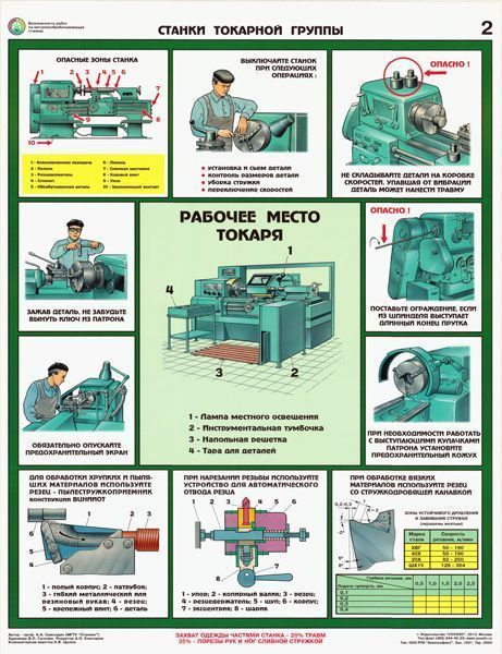 Комплект плакатов Безопасность работ на металлообрабатывающих станках