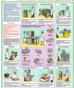 Комплект плакатов Безопасность работ на предприятии общественного питания