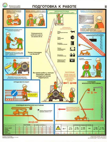 Комплект плакатов Безопасность работ с автоподъемниками