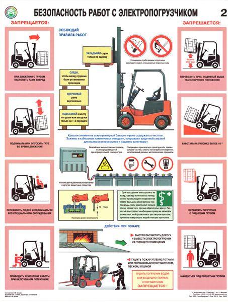 Комплект плакатов Безопасность работ с электропогрузчиками