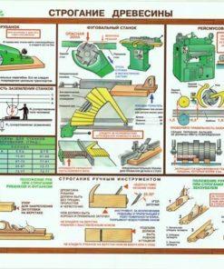 Комплект плакатов Безопасность труда при деревообработке