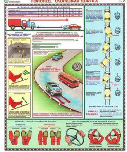 Комплект плакатов Вождение автомобиля в сложных условиях