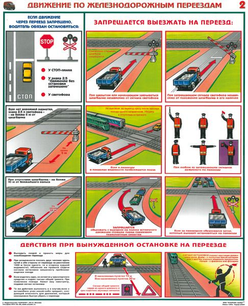 Комплект плакатов Движение по железнодорожным переездам