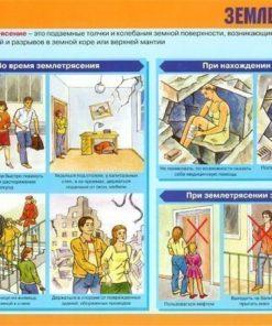 Комплект плакатов Действия населения в ЧС природного характера