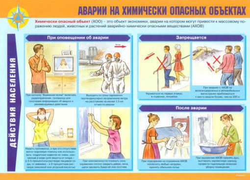 Комплект плакатов Действия населения в ЧС техногенного характера