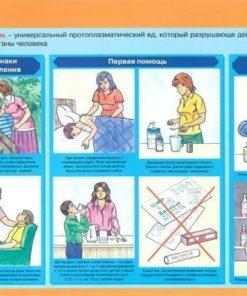 Комплект плакатов Действия при отравлении ядовитыми веществами