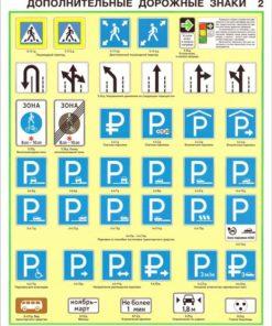 Комплект плакатов Дополнительные дорожные знаки