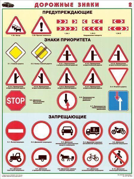 Комплект плакатов Дорожные знаки