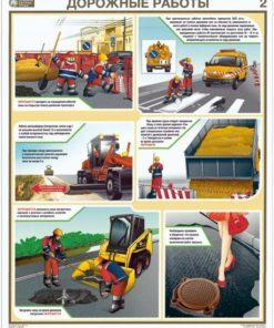 Комплект плакатов Дорожные работы