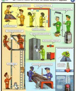 Комплект плакатов Дуговая сварка покрытыми электродами