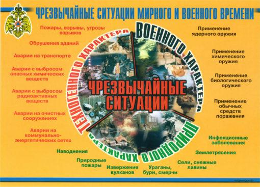 Комплект плакатов Защита населения в ЧС мирного и военного времени
