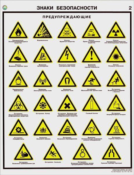Комплект плакатов Знаки безопасности по ГОСТ 12.4.026 - 01