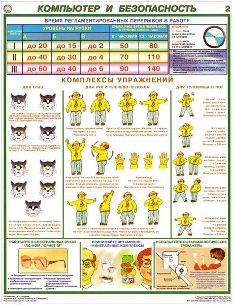 Комплект плакатов Компьютер и безопасность