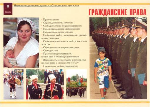 Комплект плакатов Конституционные права и обязанности граждан