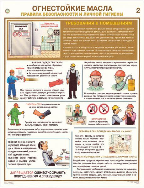 Комплект плакатов Огнестойкие масла. Правила безпасности и личной гигиены