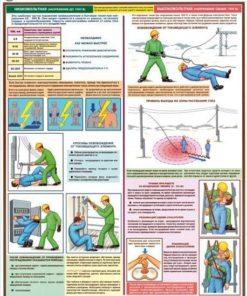 Комплект плакатов Оказание первой помощи пострадавшим