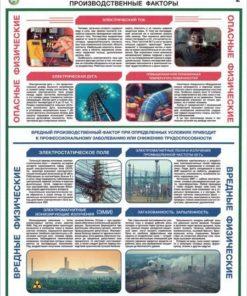 Комплект плакатов Опасные и вредные производственные факторы