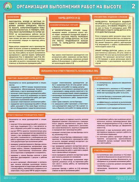 Комплект плакатов Организация выполнения работ на высоте