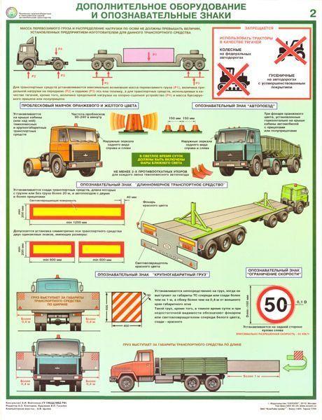 Комплект плакатов Перевозка крупногабаритных и тяжеловесных грузов