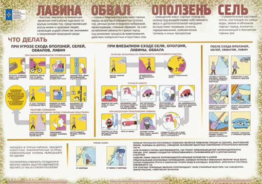 Комплект плакатов Правила поведения в чрезвычайных ситуациях природного характера