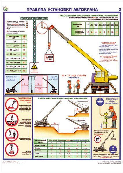 Комплект плакатов Правила установки автокранов
