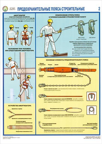 Комплект плакатов Предохранительные пояса строительные