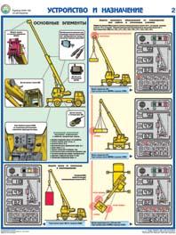 Комплект плакатов Прибор ОНК-140 на автокранах