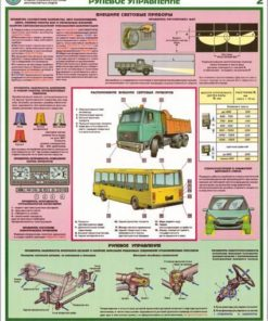 Комплект плакатов Проверка технического состояния автотранспортных средств