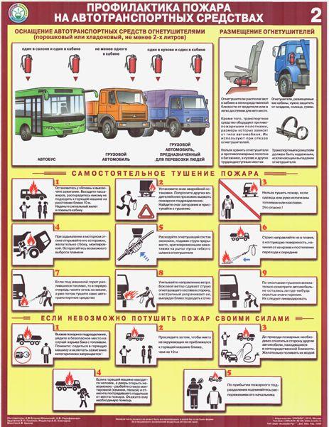 Комплект плакатов Профилактика пожара на автотранспортных средствах