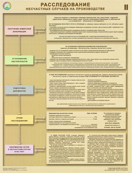 Комплект плакатов Расследование несчастных случаев на производстве