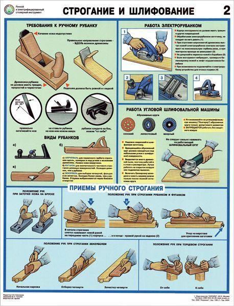 Комплект плакатов Ручной и электрифицированный столярный инструмент