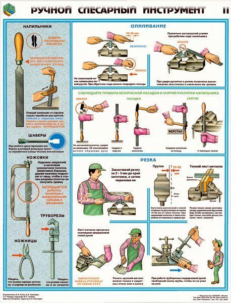Комплект плакатов Ручной слесарный инструмент