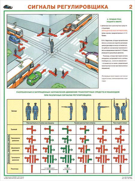 Комплект плакатов Сигналы регулировщика