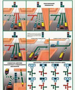 Комплект плакатов Сигналы светофоров