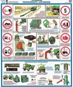 Комплект плакатов Техника безопасности при ремонте автомобилей